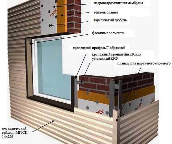 Как обшить дом металлическим сайдингом с утеплителем своими руками